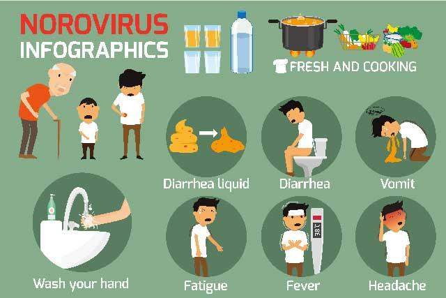 ノロウイルスイメージ